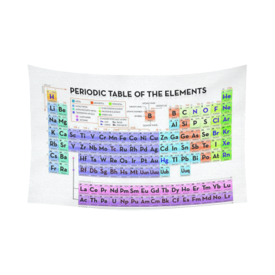InterestPrint Educational Wall Art Home Decor, Periodic Table of the Elements for Smart Adults and Children Cotton Linen Tapestry Wall Hanging Art Sets