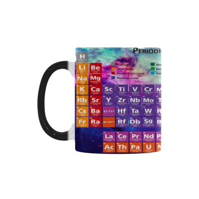 InterestPrint 11oz Outer Space Galaxy Periodic Table Morphing Mug Travel Heat Sensitive Color Changing Coffee Mug Cup with Quotes, Unique Funny Birthday Christmas Gifts for Men Women Him Her Mom Dad